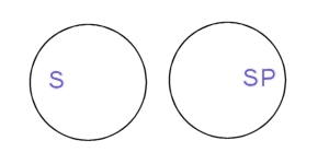 Two circles, one with text S, the other containing text SP